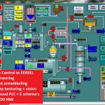 IA engineer SCADA